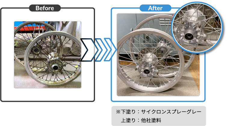 Before → After